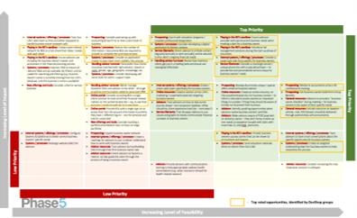 creating_roadmap1